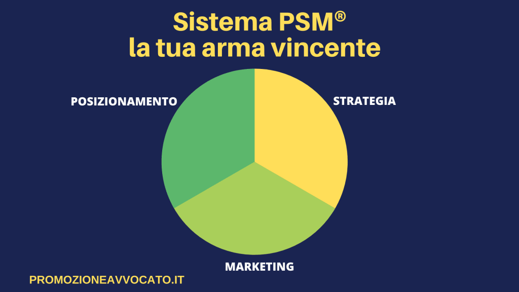 marketing avvocato