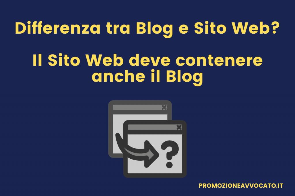 blog contenitore