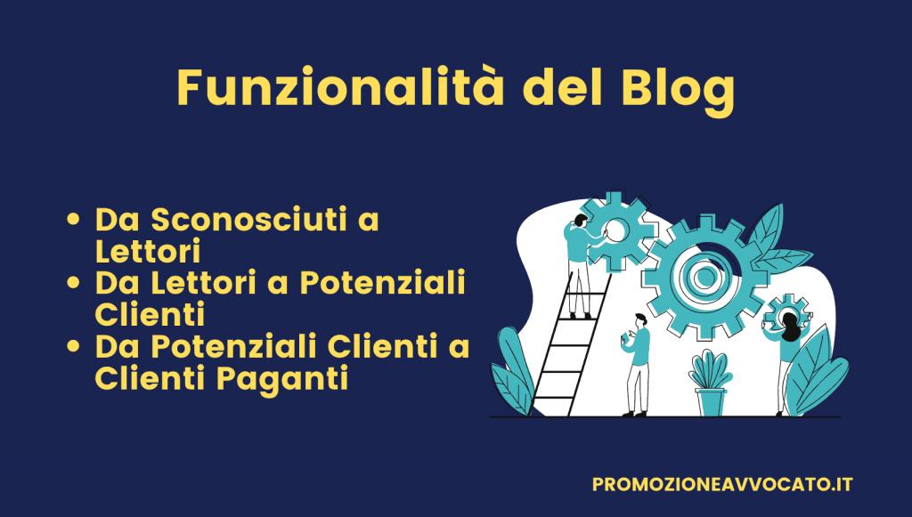 funzionalità blog
